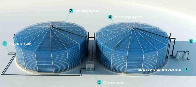 Harga mesin biogas, Jual mesin biogas, Mesin bahan bakar biogas, Mesin biogas, Distributor Mesin biogas, Mesin biogas murah, Produsen Mesin biogas, Supplier Mesin biogas, Jual Mesin biogas murah, Mesin biogas surabaya, Mesin biogas jakarta, Mesin biogas jogya, Mesin biogas dari kotoran sapi, mesin biogas sederhana, mesin diesel bahan bakar biogas, mesin diesel biogas, mesin digester biogas, mesin genset biogas, mesin pembangkit listrik tenaga biogas, mesin pembuat biogas, mesin pengolah biogas, mesin tenaga biogas, skripsi teknik mesin tentang biogas, gambar mesin biogas, membuat mesin biogas, Harga mesin biogas surabaya, Jual mesin biogas surabaya, Mesin bahan bakar biogas surabaya, Mesin biogas surabaya, Distributor Mesin biogas surabaya, Mesin biogas murah surabaya, Produsen Mesin biogas surabaya, Supplier Mesin biogas surabaya, Jual Mesin biogas murah surabaya